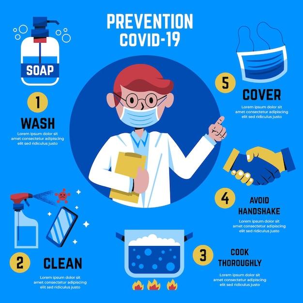 Coronaviruspreventie infographic met arts Gratis Vector