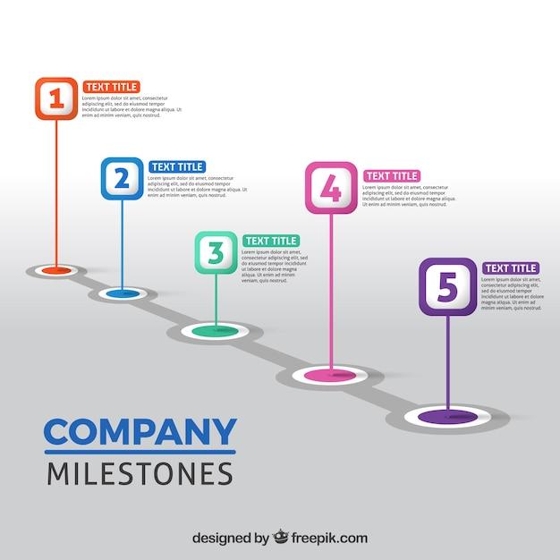 Creatieve bedrijfsmijlpalen concept Gratis Vector