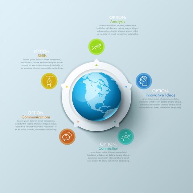 Creatieve infographic-ontwerplay-out met bol in centrum, 5 pijlen die op cirkelvormige elementen en tekstvakken wijzen Premium Vector