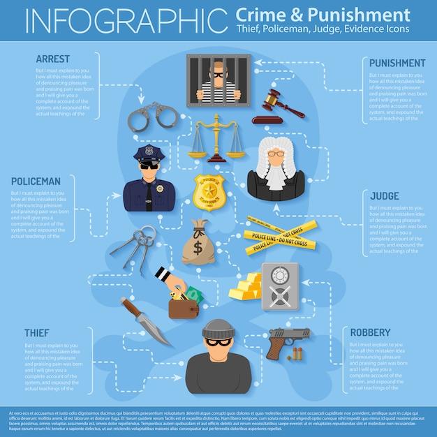 Criminaliteit en straf infographics Premium Vector
