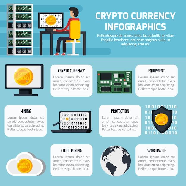 Crypto valuta infographic set Gratis Vector