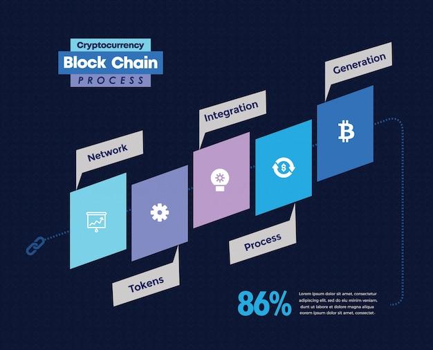 Cryptocurrency blockchain infographic Premium Vector