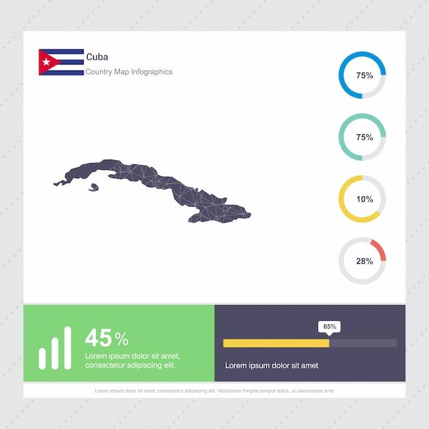 Cuba kaart & vlag infographics sjabloon Premium Vector