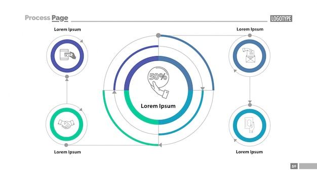 Cycled flow chart slide template Gratis Vector