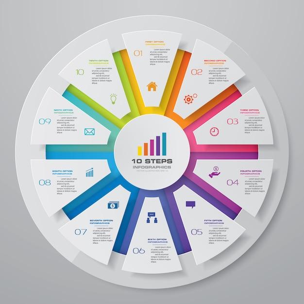 Cyclusgrafiek infographic voor gegevenspresentatie Premium Vector