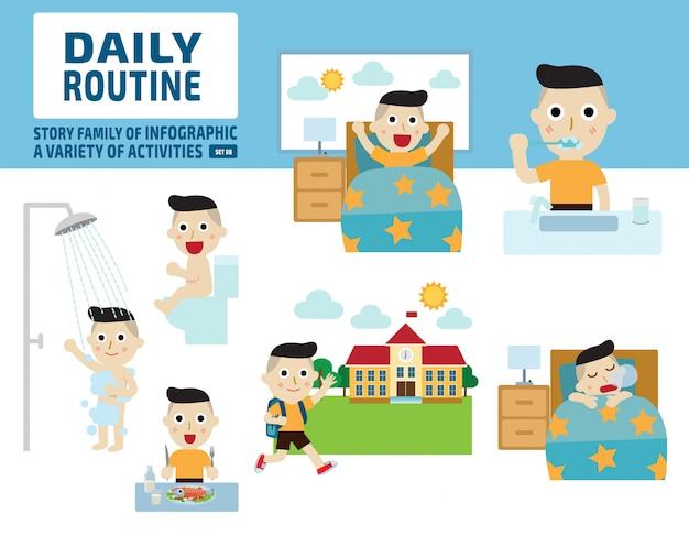 Dagelijkse routine van de kindertijd. infographic element. gezondheidszorg concept. Premium Vector