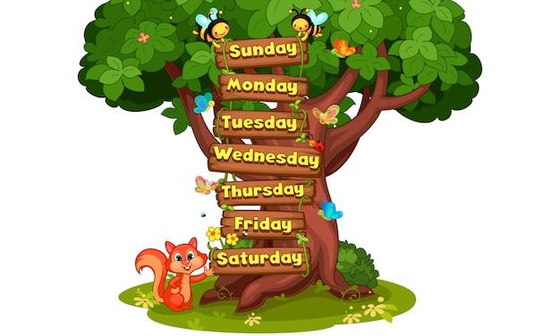 Dagen van de week cartoon afbeelding Gratis Vector