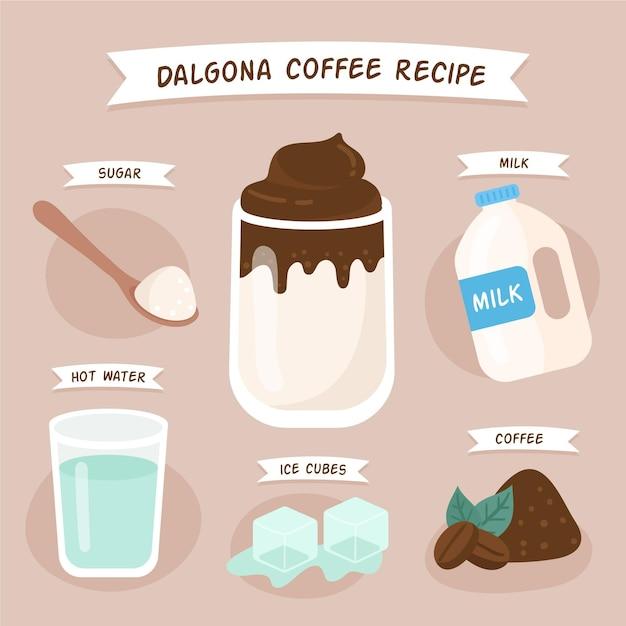 Dalgona koffie recept concept Gratis Vector