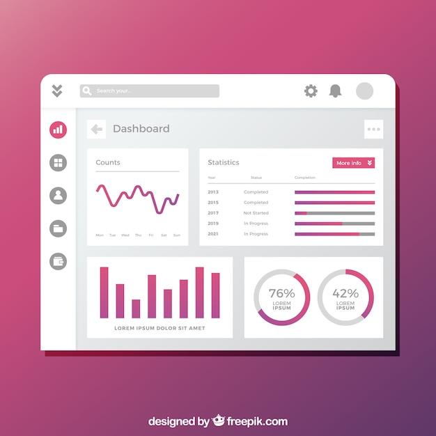 Dashboard admin-paneelsjabloon met plat ontwerp Gratis Vector