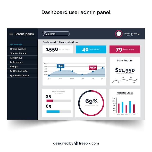 Dashboard-beheerdersvenster met plat ontwerp Gratis Vector