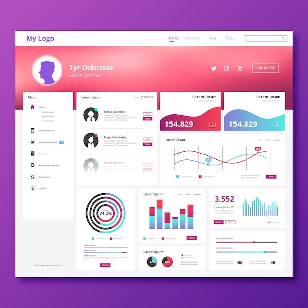 Dashboard gebruikerspaneel infographic Gratis Vector
