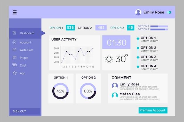 Dashboard gebruikerspaneel sjabloon lichtmodus Gratis Vector