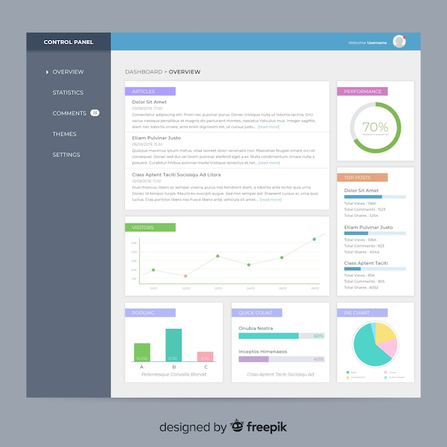 Dashboard sjabloon gebruikerspaneel Gratis Vector