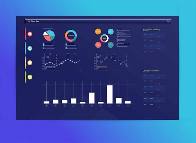 Dashboard,. zakelijke infographic sjabloon. vlakke afbeelding. big data concept dashboard gebruiker admin paneel sjabloonontwerp. analytics-beheerdersdashboard. Premium Vector