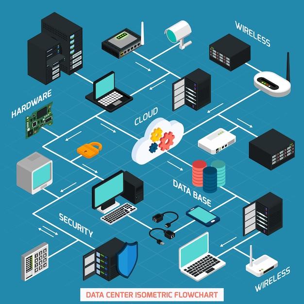 Datacenter isometrische stroomdiagram Gratis Vector