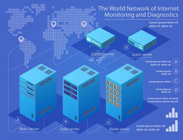 Datacenter-technologieserver Premium Vector