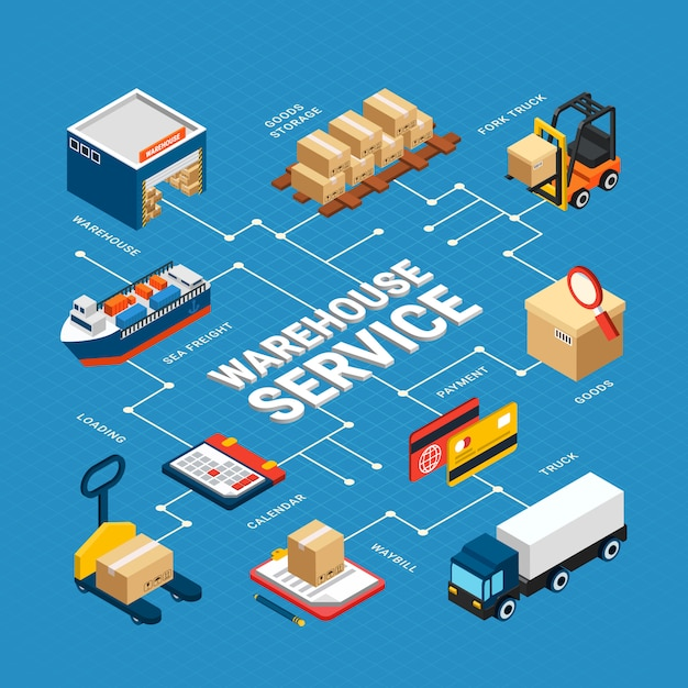 De isometrische infographics van de pakhuisdienst met divers logistiekvervoer op blauwe 3d illustratie Gratis Vector