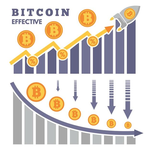 De opkomst en ondergang van bitcoin bij de uitwisseling van cryptocurrency Premium Vector