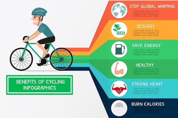 De voordelen van fietsen Premium Vector