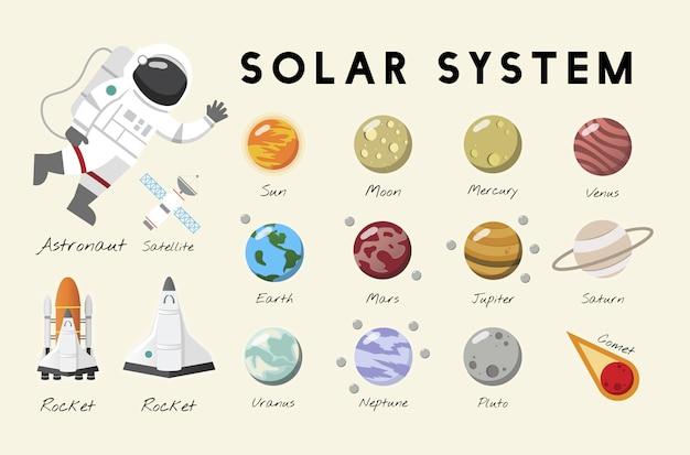 De zonnestelselvector Gratis Vector