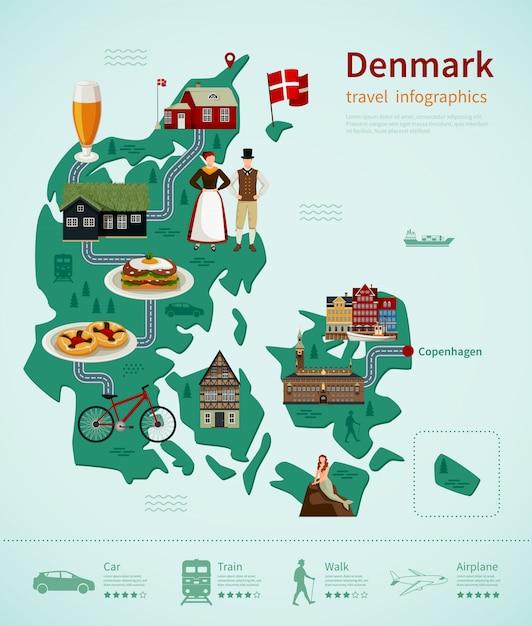 Denemarken reizen infographics Gratis Vector