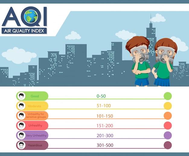 Diagram met luchtkwaliteitindex met kleurenschalen Gratis Vector