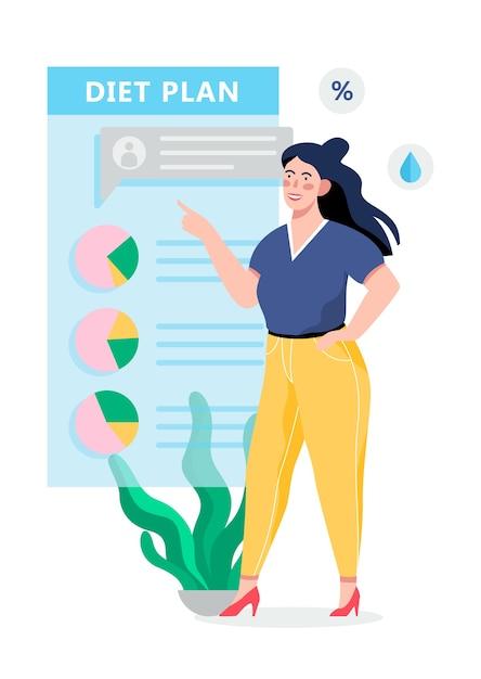 Dieet plan concept. nutriotioncontrole en gezonde voeding. hoe u fit kunt worden. caloriecontrole en dieetconcept. idee van gewichtsverlies. illustratie Premium Vector