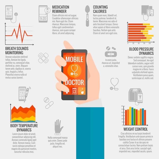 Digitale gezondheid infographics Gratis Vector