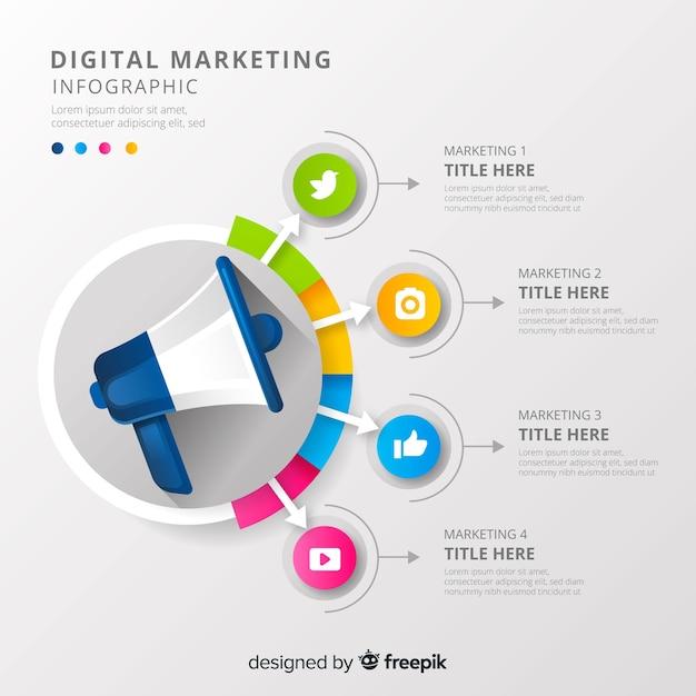 Digitale marketing infographic Gratis Vector