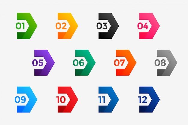Directionele opsommingstekens getallen van één tot twaalf Gratis Vector