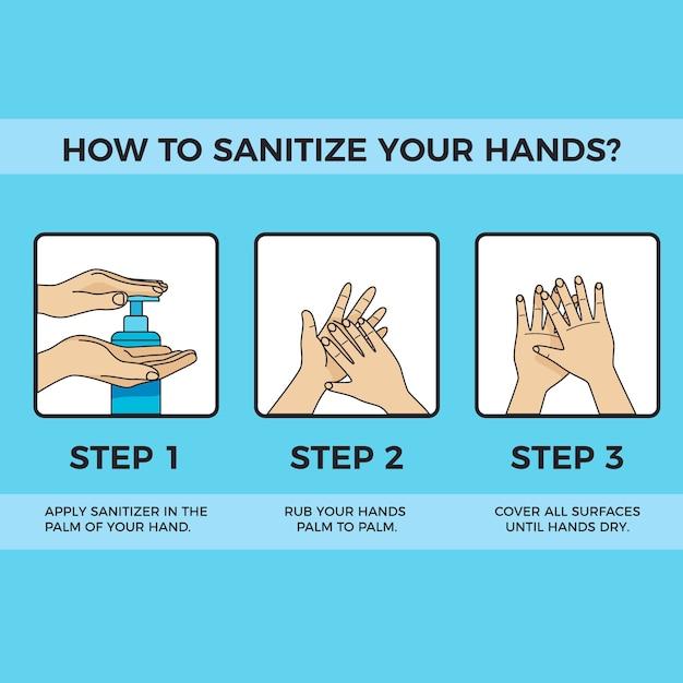 Drie stappen infographic voor het gebruik van handdesinfecterend middel Gratis Vector