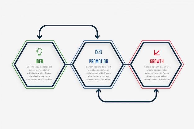Drie stappen infographics presentatiesjabloon Gratis Vector