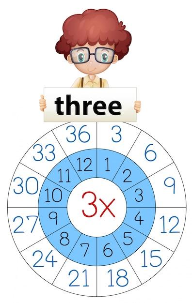 Drie wiskundige vermenigvuldig cirkel Gratis Vector