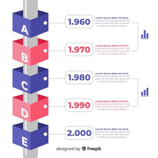 Driedimensionale infographics van tijdlijn Gratis Vector