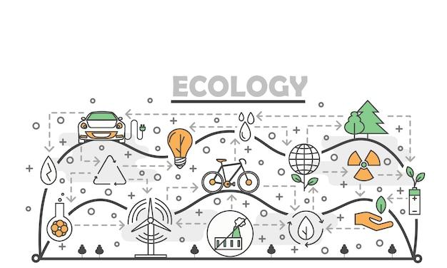 Dunne lijn kunst ecologie poster sjabloon voor spandoek Premium Vector
