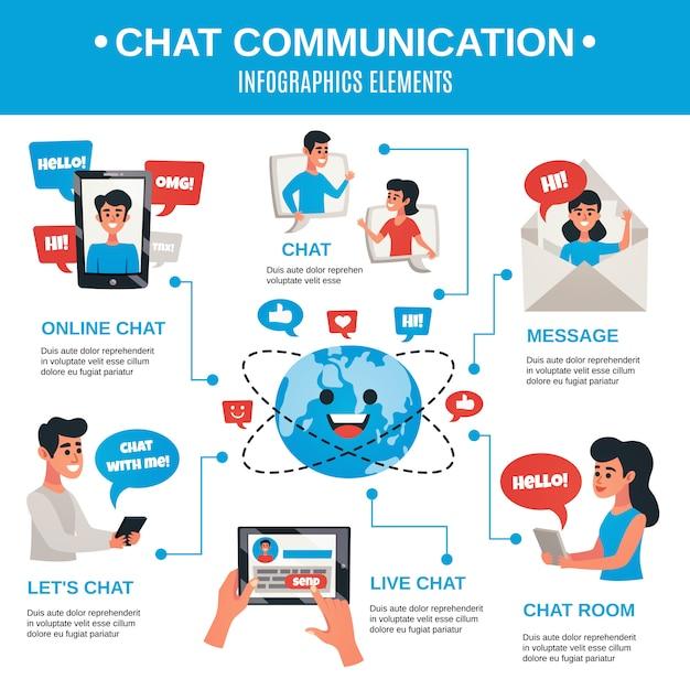 Dynamische elektronische chat communicatie infographics Gratis Vector