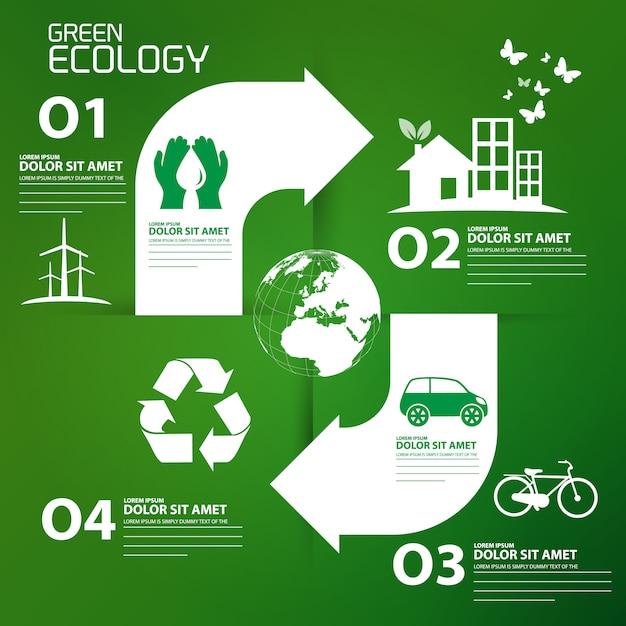 Ecologie en milieubehoud creatief idee conceptontwerp Premium Vector