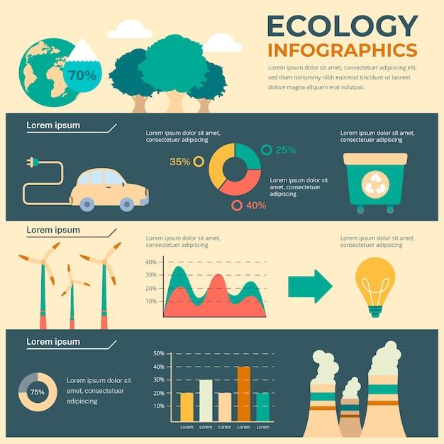 Ecologie infographic met retro kleuren Gratis Vector