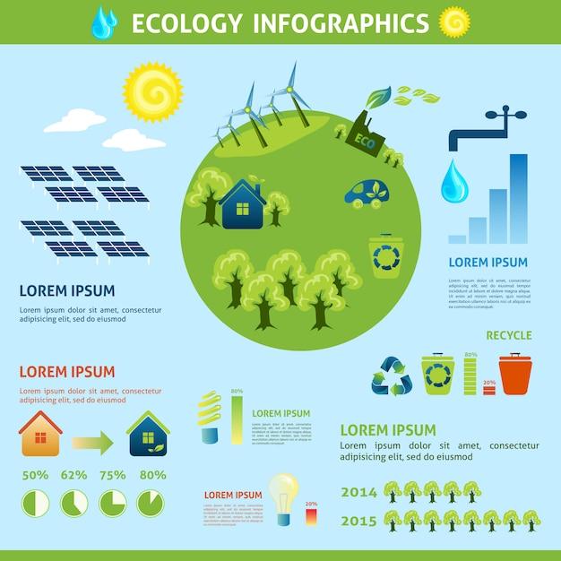 Ecologie infographics set Gratis Vector