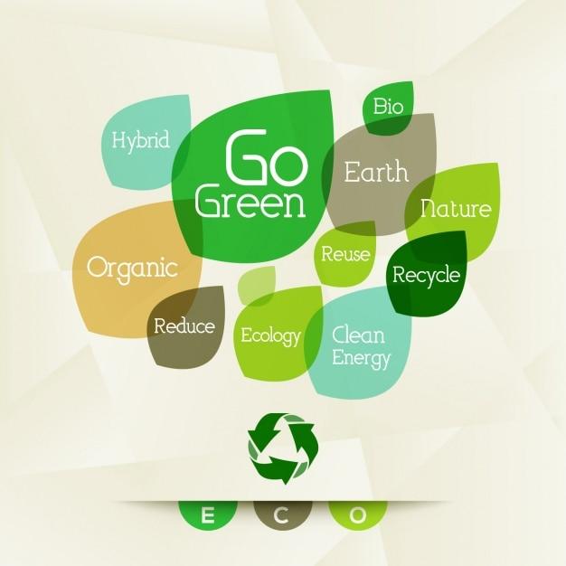 Ecologische achtergrond met verschillende woorden Gratis Vector