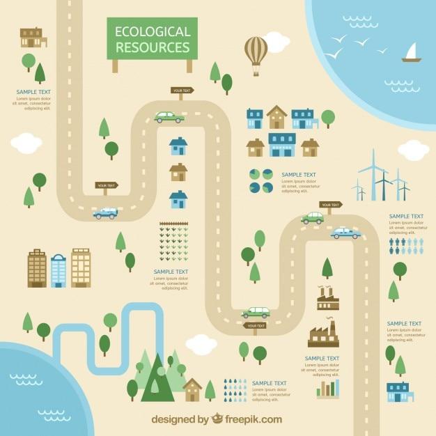 Ecologische hulpbronnen Gratis Vector