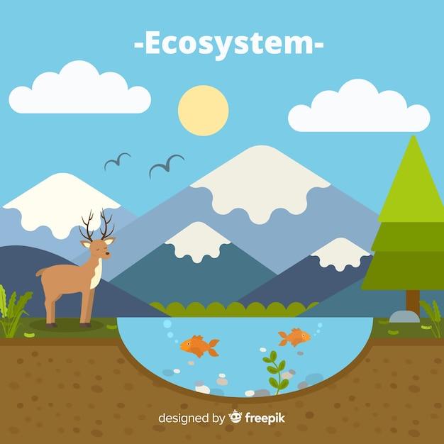 Ecosysteem achtergrond Gratis Vector