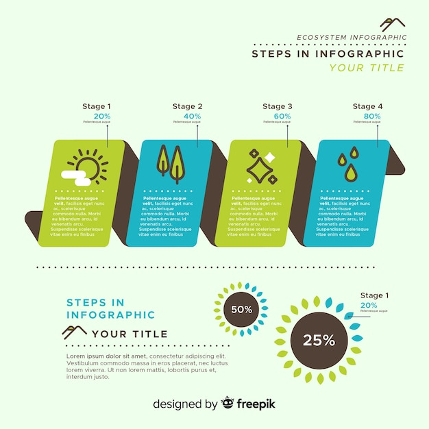 Ecosysteem infographics concept Gratis Vector