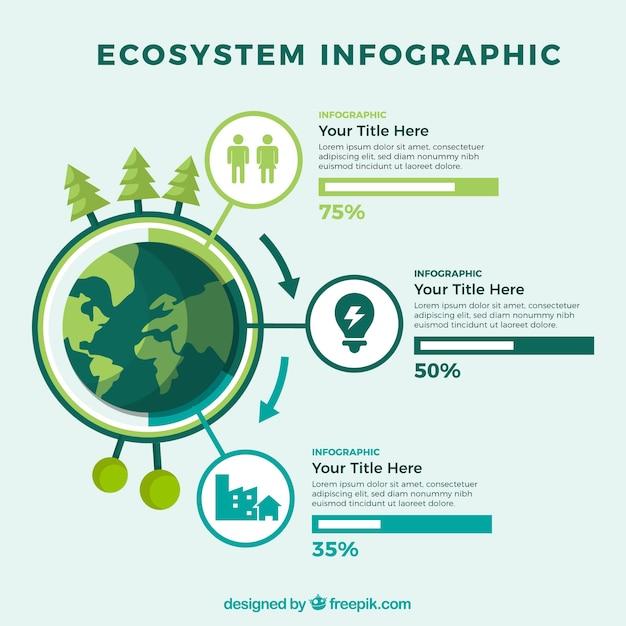 Ecosysteem infographics Gratis Vector