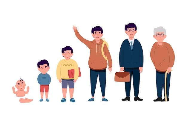 Een persoon in verschillende leeftijden Gratis Vector