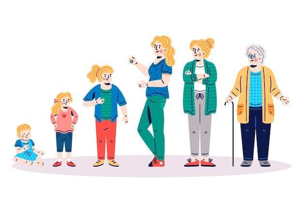 Een persoon in verschillende leeftijdenillustratie Gratis Vector