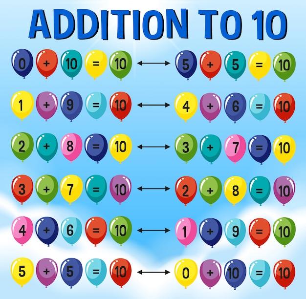 Een wiskundige toevoeging tot 10 Gratis Vector