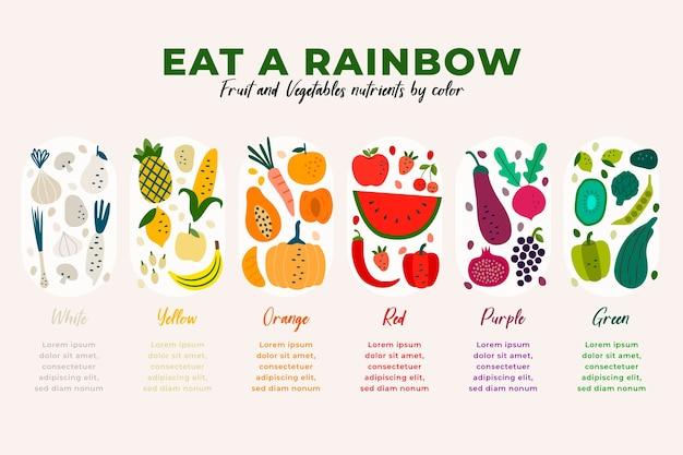Eet een regenboog infographic Premium Vector