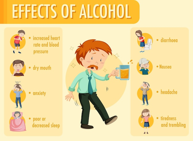 Effecten van infographic alcoholinformatie Gratis Vector