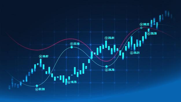 Effectenbeurs of forex trading grafiek in grafisch concept Premium Vector